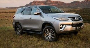 fortuner 2017 mới hiện nay